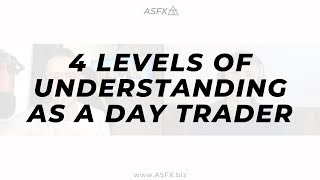 Why You Should NEVER Force Your Trades | Austin Silver