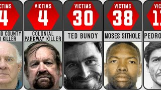 WORST SERIAL KILLER of All Time Comparison : Ranked by Kills