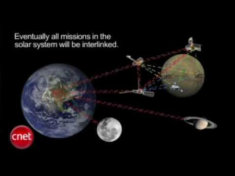 Interplanetary Internet