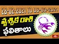 Scorpio Weekly Horoscope By Dr Sankaramanchi Ramakrishna Sastry | 28 Feb 2021 - 06 Mar 2021