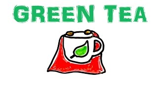 Green Tea Weight Loss and Fat Burning Benefits - Why You Should Drink Green Tea