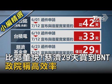 比郭董快!慈濟29天買到BNT 政院稱高效率|TVBS新聞 #慈濟#BNT#疫苗