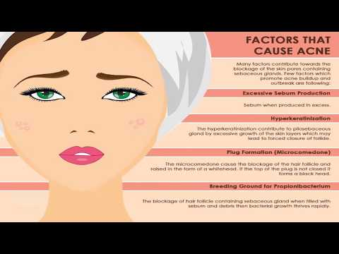 Omega- 3 For Acne Breakout? Healthy Naturals