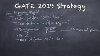 Strategy for GATE 2019 - What to Prepare & How to Prepare | Everything Answered