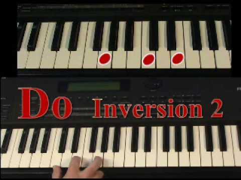 Como tocar las inversiones de los acordes en el piano