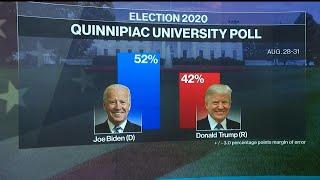 Trump vs. Biden: Making Sense of 2020 Election Polls