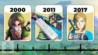 The Evolution Of The Legend Of Zelda Gameplay Gimmicks | The Leaderboard