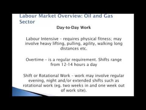 GT Hiring Solutions - Labour Market Overview of Oil & Gas Sector