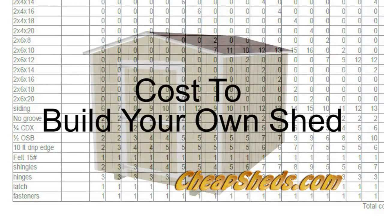 Where to get Shed building materials estimator ~ UN