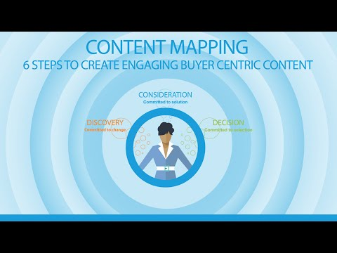 Content Mapping Video - Understanding the buyer's journey
