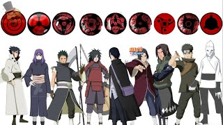 Naruto: Sharingan all form - ability