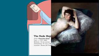 World's Most Famous Paintings of Women