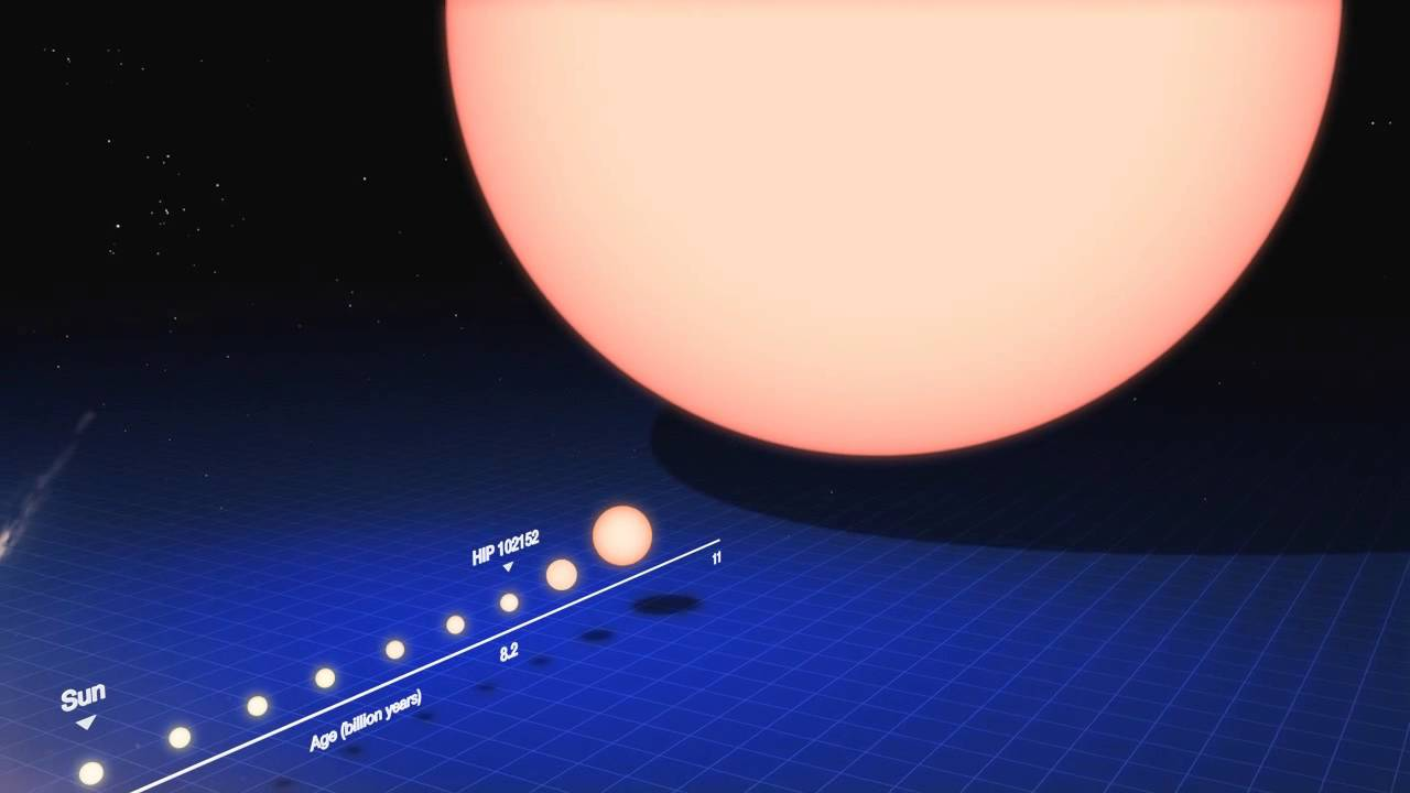 the life cycle of a sunlike star eso youtube