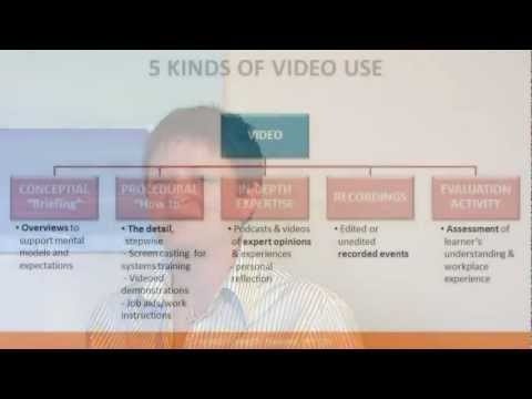 29: Video for Organisational Learning