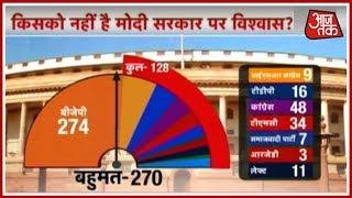 Breaking News | Massive Uproar In Parliament; Lok Sabha Adjourns Till Tomorrow