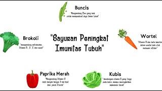 Sayuran Peningkat Imunitas Tubuh