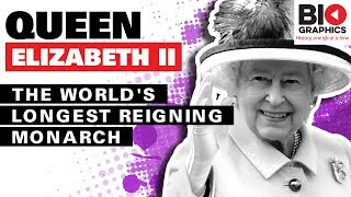 The World's Longest Reigning Monarch - Queen Elizabeth II Biography