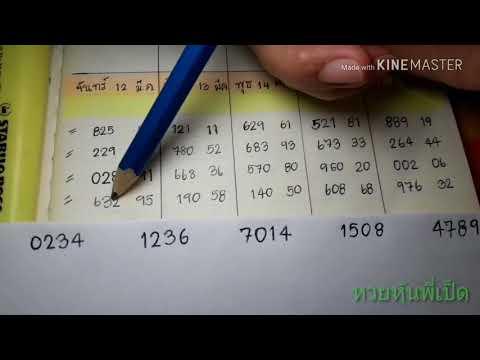 เลขเด็ด เลขเสียงกุมาร งวด 16 สิงหาคม 2560 เน้น 4 - 0