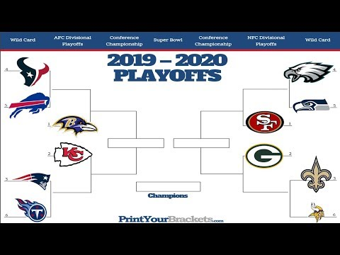 2020 NFL PLAYOFF PREDICTIONS! YOU WON'T BELIEVE THE SUPER BOWL MATCHUP! 100% CORRECT BRACKET!