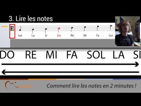 Lire les notes de musique (dans toutes les clefs) en 2 minutes chrono !
