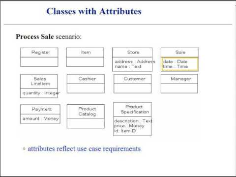 UML Class Diagram, Data Types, and Attributes - YouTube