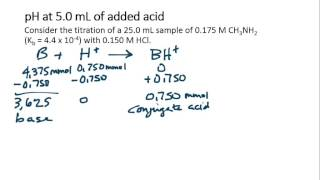 Calculate pH after adding 5.0 mL of acid