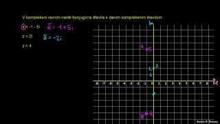 Konjugirano število v kompleksni ravnini