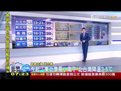 東北季風影響!北台灣降溫3至5℃ 颱風舒力基路徑「週日至周二」關鍵