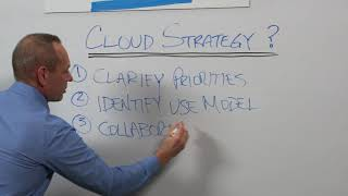 The 4 Steps Necessary for an Effective Cloud-Based Design Strategy
