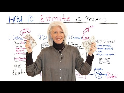 How to Estimate Your Project