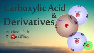 Preparation of Carboxylic acid (contd.): Carboxylic Acid and its Derivatives 3/14