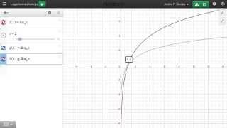 Naloga 7 – logaritemska funkcija