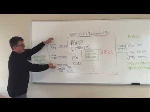 IDT Timing Solutions for NXP QorIQ / Layerscape CPU