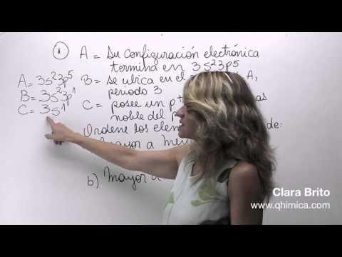 Propiedades Periódicas 5