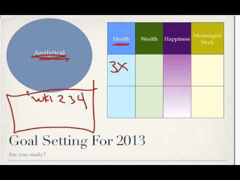 Goals and Intentions for 2013 part 3