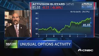Bulls bet on Activision Blizzard