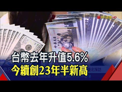 匯率強勢企業避匯損 去年Q4國銀美元聯貸案達50億美元|非凡財經新聞|20210104