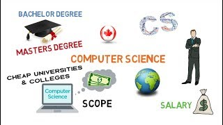 Computer Science Universities In Canada For Bachelors & Masters Study Computer Science In Canada