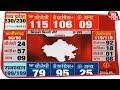 Election Results Live: Madhya Pradesh में कांटे की टक्कर,अब BJP ने बनाई बढ़त