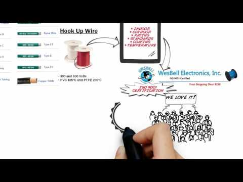 Hook Up Wire - wesbellwireandcable.com