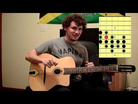 Gonzalo Bergara Arpeggios EXPLAINED: Part 1 (Gypsy Jazz Guitar Lesson)