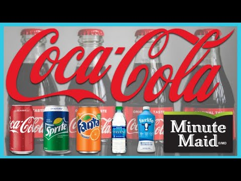 Coca-Cola (KO) Stock | Long Term Analysis | Overvalued or Undervalued |