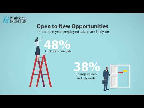 Many U.S. Workers Open to New Opportunities