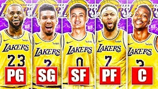 RANKING THE BEST STARTING 5 FROM EACH NBA TEAM