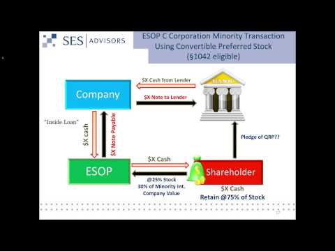 ESOP 101 with Jim Steiker (WEBINAR)