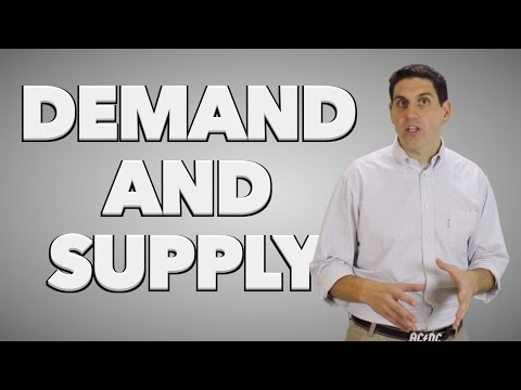 Econ 2.4 Supply and Demand Curves (Old Version)- ACDC Econ