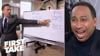 Max demonstrates why Kevin Durant is the difference-maker for the Warriors   First Take
