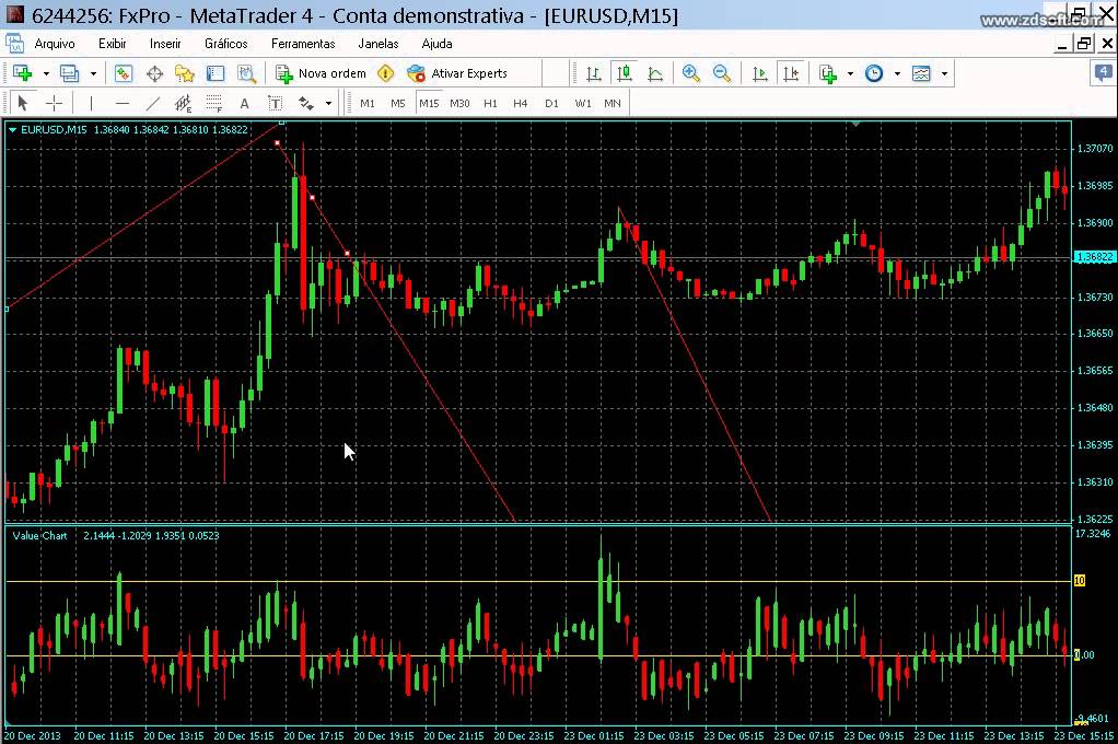 Does martingale work for binary options