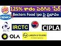 BURGER KING IPO stock Listing, IRCTC STOCK, CIPA STOCK, L&T STOCK PRICE RALLY, STOCK MARKET UPDATES