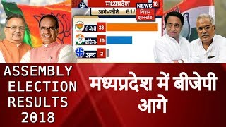 5 State Election Results 2018 Live Update   Counting Day   News18 Bihar Jharkhand